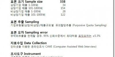 [Giving Korea 2011] 2010 한국 기업 기부 실태조사