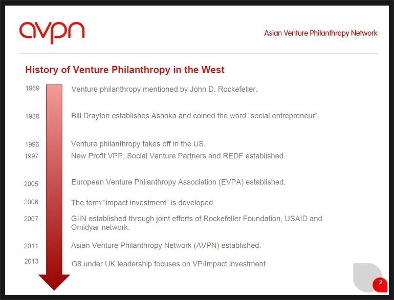 서구 벤처 필란트로피의 역사 : AVPN발표자료 중에서