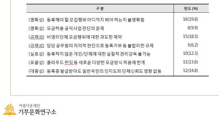 정진경교수님_2