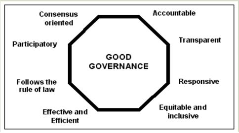 좋은 거버넌스의 핵심요소 8가지 (출처: 쿠마란 교수님 발표자료)