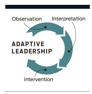 출처 : Leading Change Through Adaptive Design