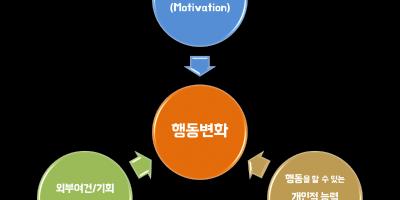당근과 채찍, 그리고 약속 – 비영리 커뮤니케이션의 3가지 축
