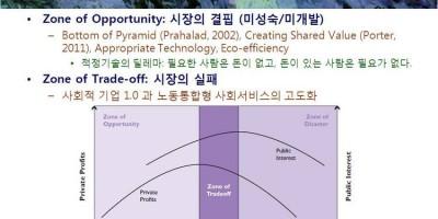 [특강요약]사회적기업 생태계와 사회혁신_라준영교수님(2)