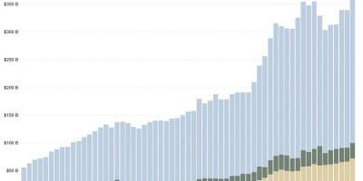 [Giving USA 2015] 미국 기부문화의 변화