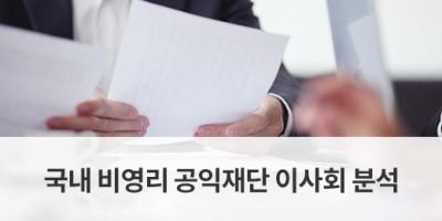 국내 비영리 공익재단 이사회 분석