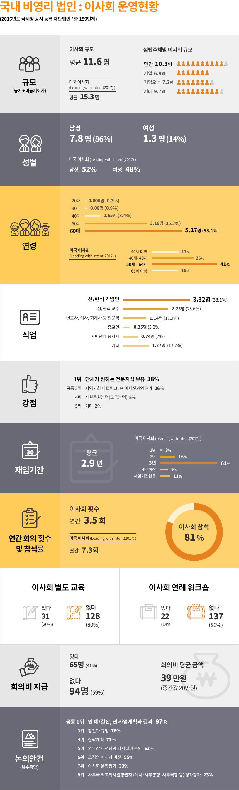 info20180115