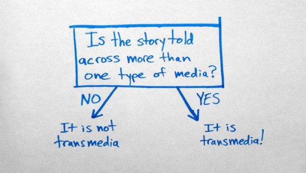 이미지출처:http://www.howtostory.be/transmedia-storytelling-whats-in-a-name/